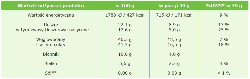 Baton-daktylowy-z-nerkowcem-i-kokosem-wartosci