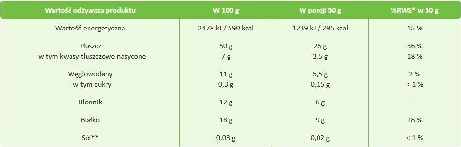 Czarnuszka-1kg