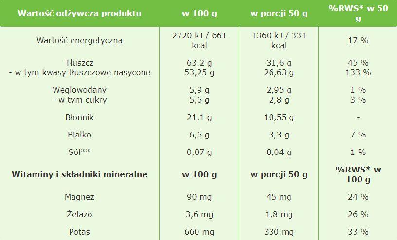 Wiórki-kokosowe-1kg