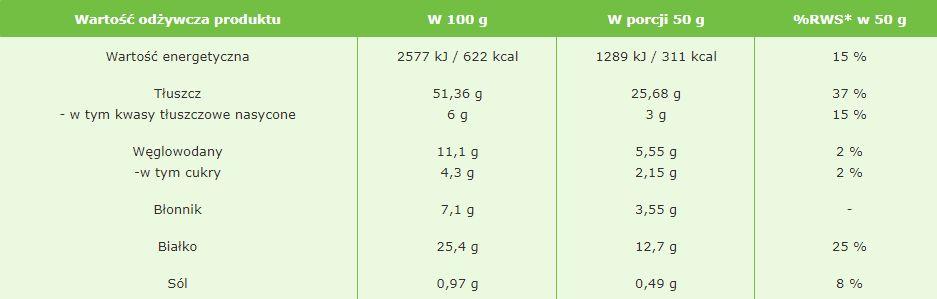 Orzechy-ziemne-SOLONE-1kg